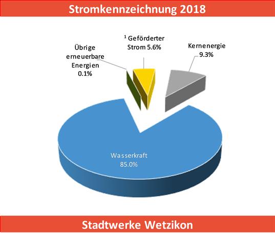 Grafik SKZ 2018.png